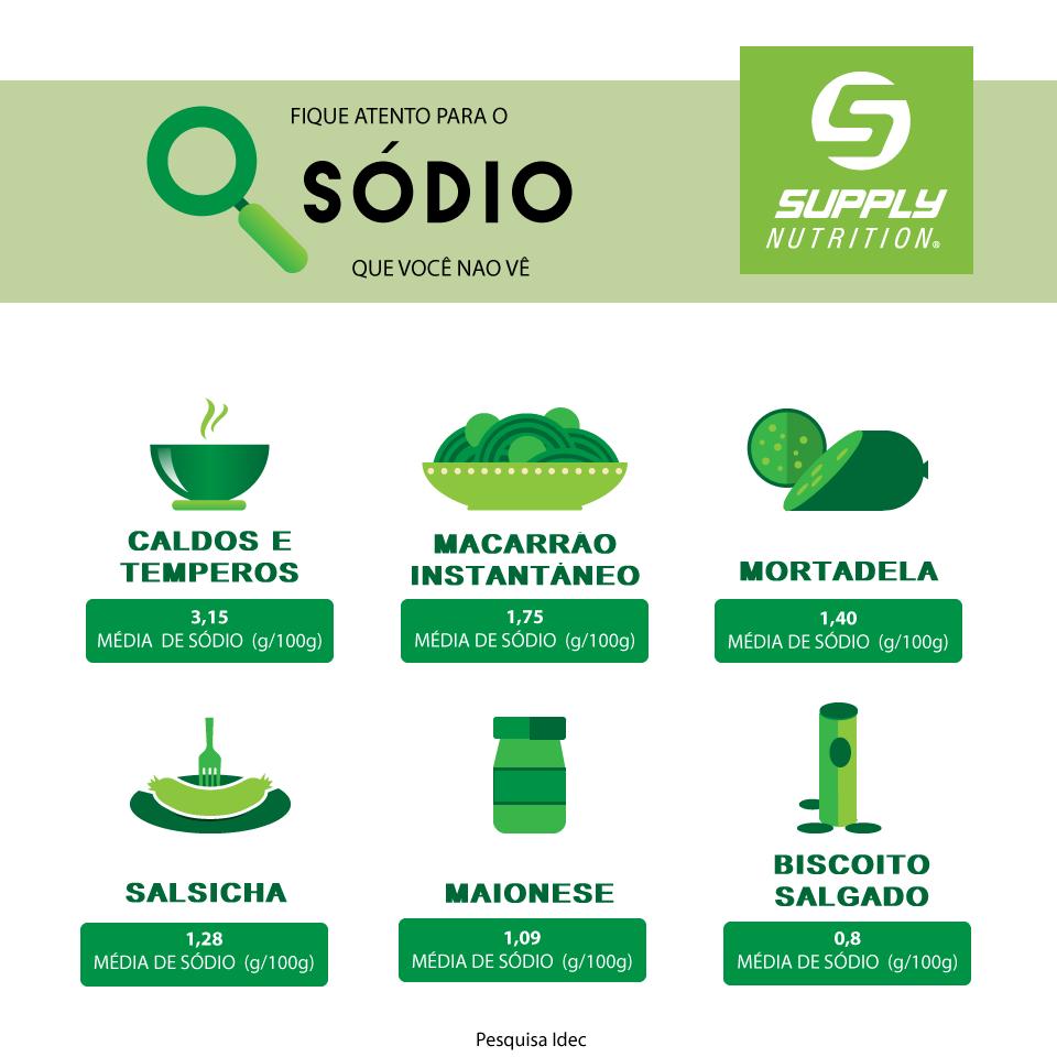 SODIO1