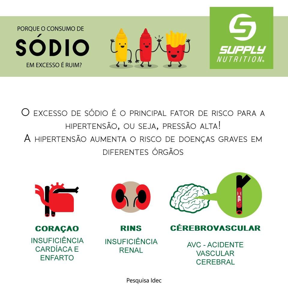 SODIO2